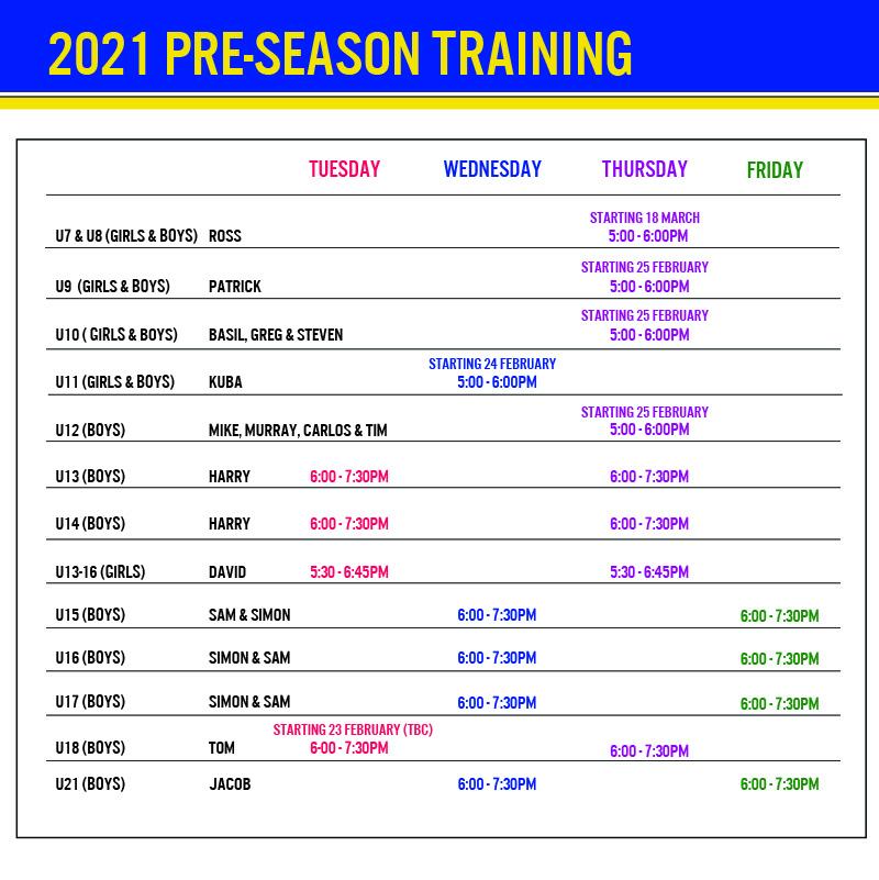 2021-02-11 FCB RETURN TO TRAINING U7-21